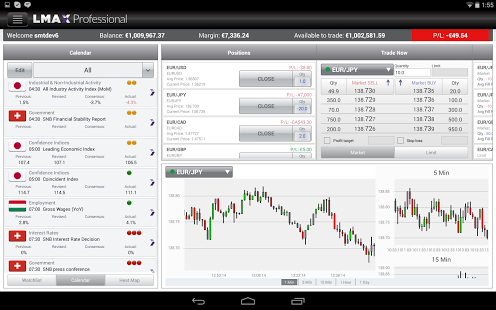Lmax binary options