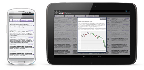 forex-app-mobile-device-android-apple-news